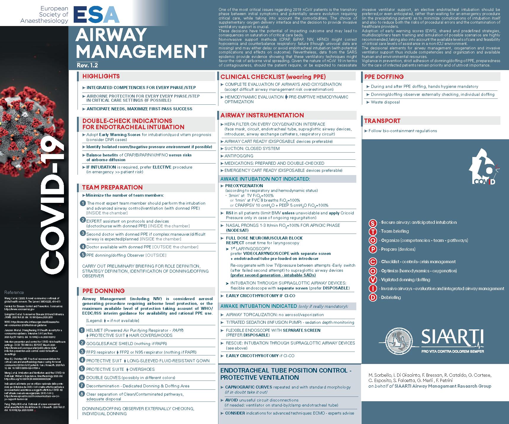 ESA Airway Management COVID-19
